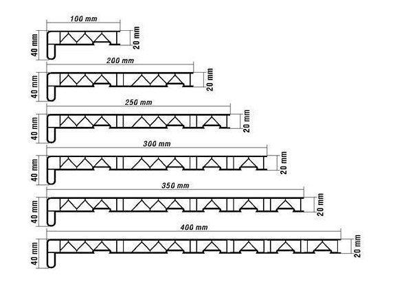 Размеры подоконников ПВХ