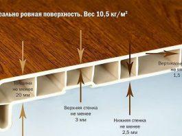 Размеры пластикового подоконника
