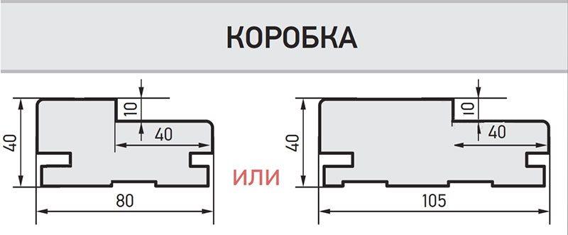 Схема коробки дверей
