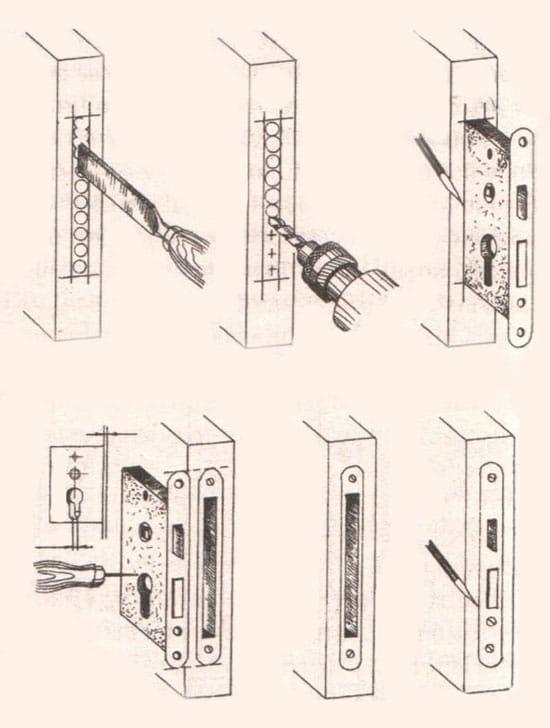 Схема врезки замка в деревянную дверь