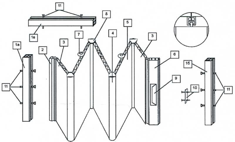 Схема сборки складного полотна