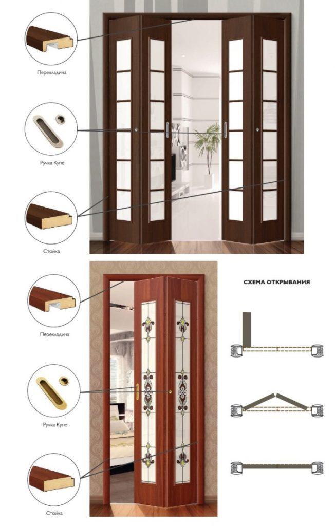 Инструкция по установке межкомнатных дверей гармошка и книжка