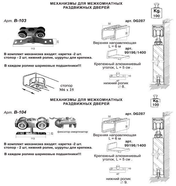 Устройство раздвижного механизма