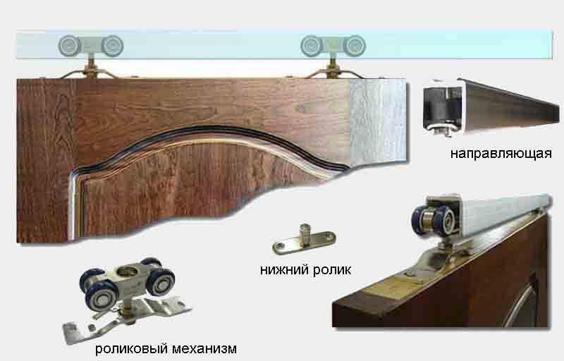 Конструкция подвесной системы