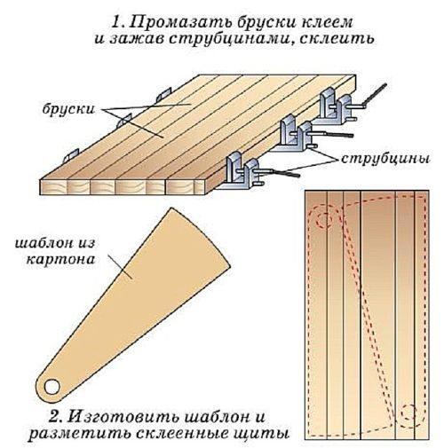 Изготовление клееной древесины