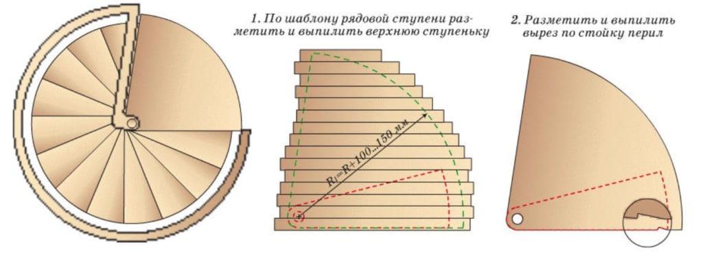 Верхняя ступень винтовой лестницы