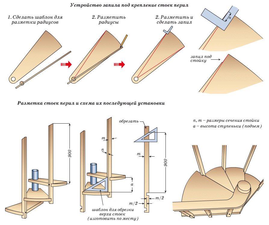 Разметка стоек перил и схема их установки