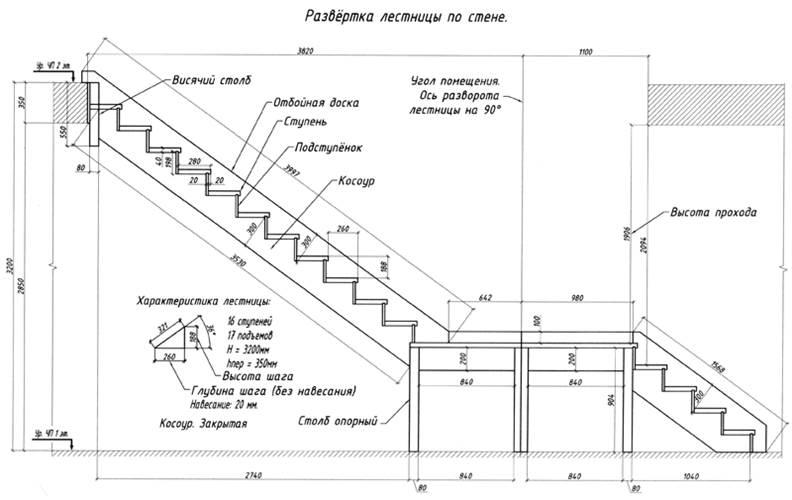 Развертка лестницы по стене