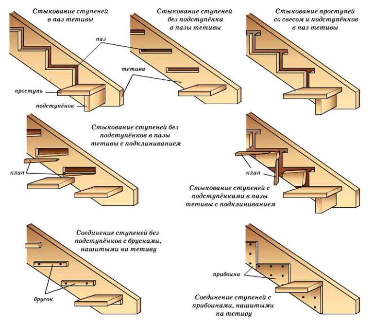 Лестница с тетивой своими руками