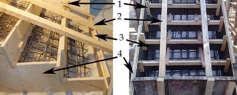 Схема изготовления опалубки