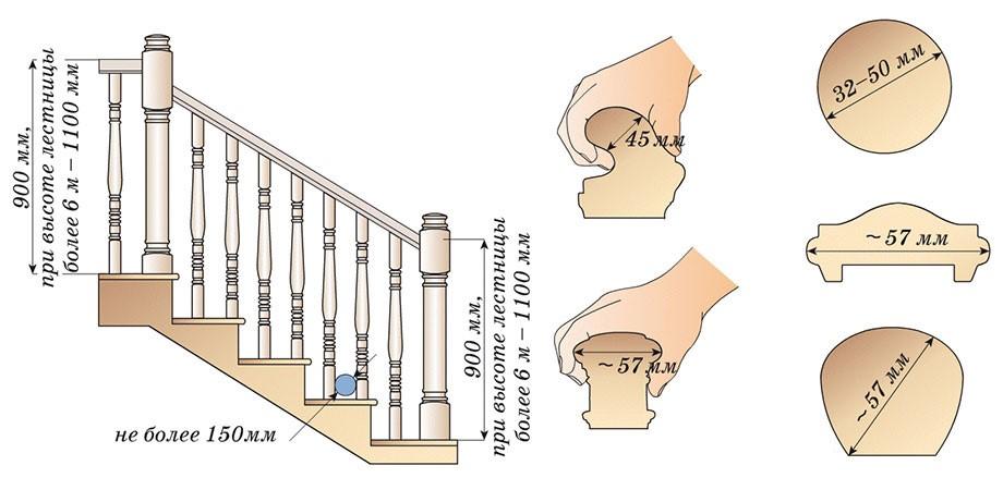 Правильные размеры поручней лестницы