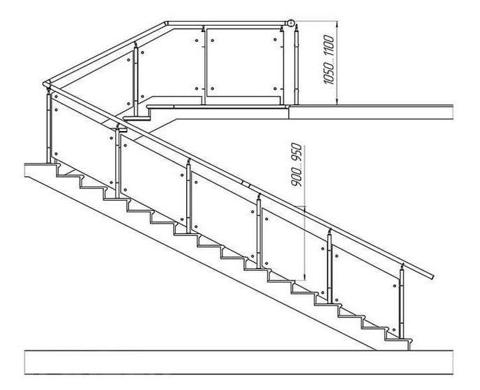 Оптимальная высота перил на лестнице и площадке