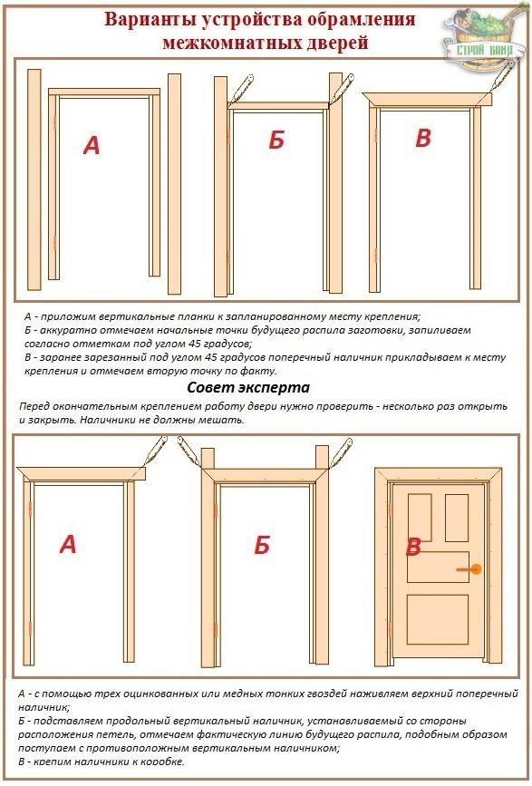Установка наличников на дверь