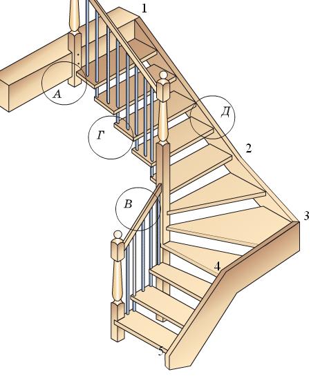 чертеж лестницы на больцах