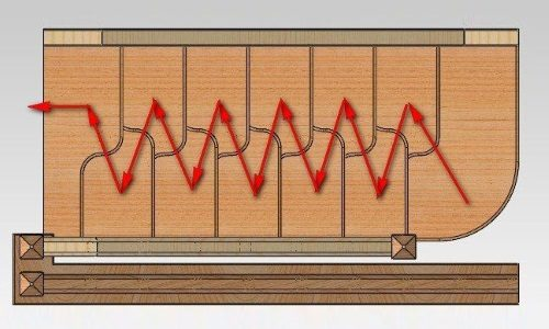 схема ступеней лестницы гусиный шаг