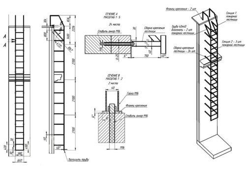 размеры вертикальных лестниц
