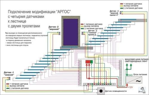 схема подсветки двухмаршевой лестницы
