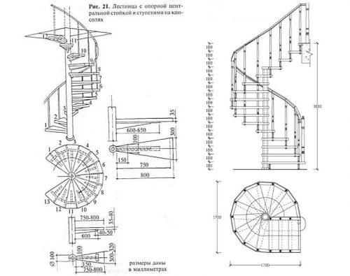 чертеж винтовой лестницы с размерами 2