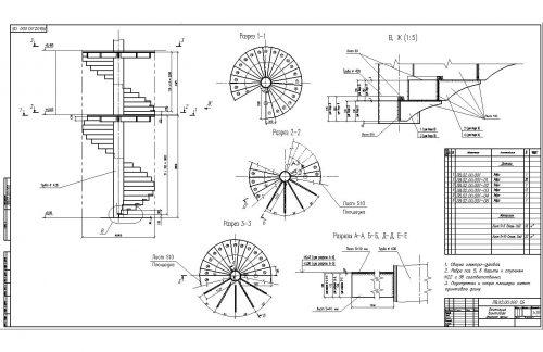 чертеж винтовой лестницы с размерами