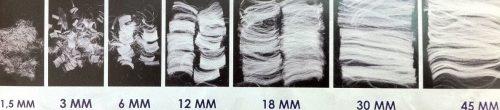 размеры фиброволокон