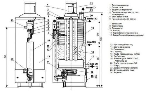 Схема устройства газового котла АОГВ-23,2-3 КОМФОРТ