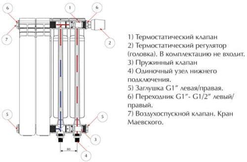 строение алюминиевого радиатора