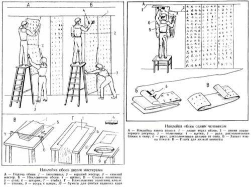 инструкция по оклейке