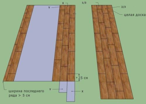 схема укладки ламелей