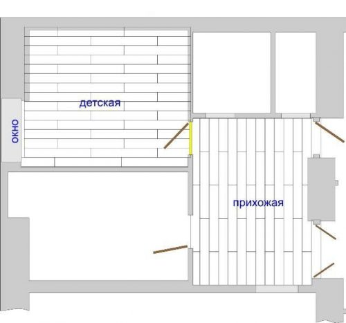 схема укладки ламината в комнатах