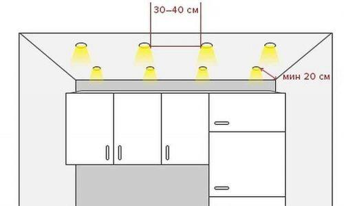 правила размещения светильников