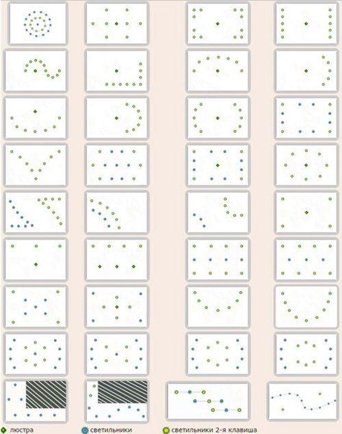 примеры расположения светильников