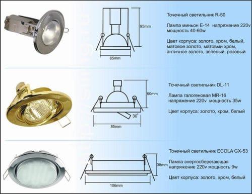 размеры светильников