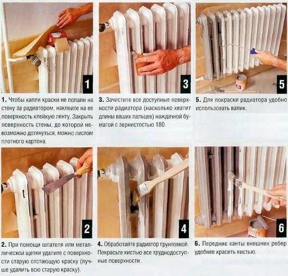 этапы покраски радиатора