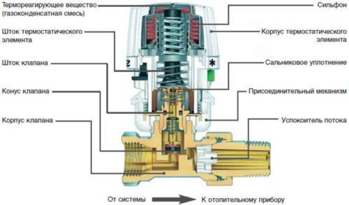 устройство механического клапана