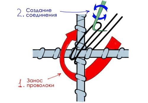 схема вязки крючком