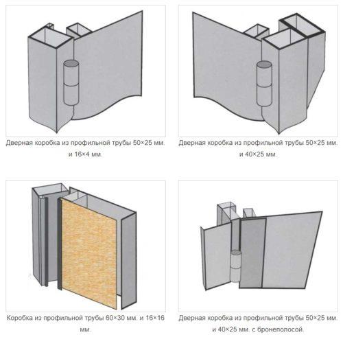 Разновидности коробок из профильной трубы