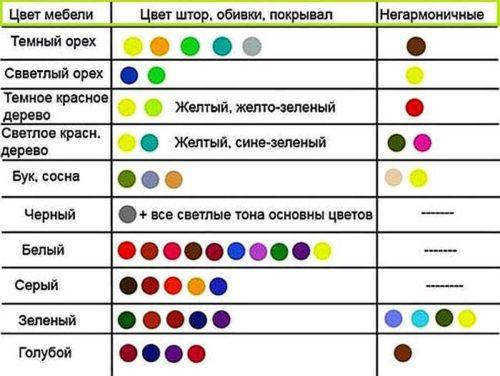 таблица цветосочетаемости