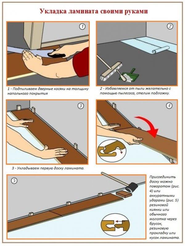 технология укладки ламината