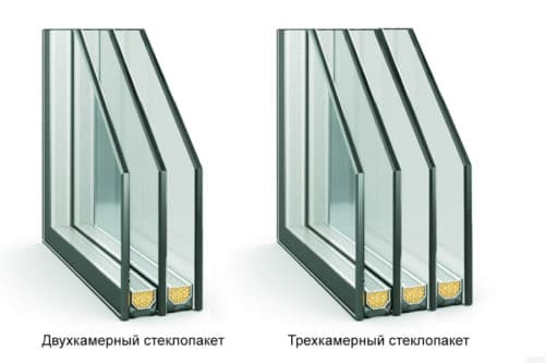двух и трехкамерный стеклопакет