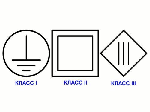 Как классифицируются электроинструменты по способу защиты от поражения электрическим током