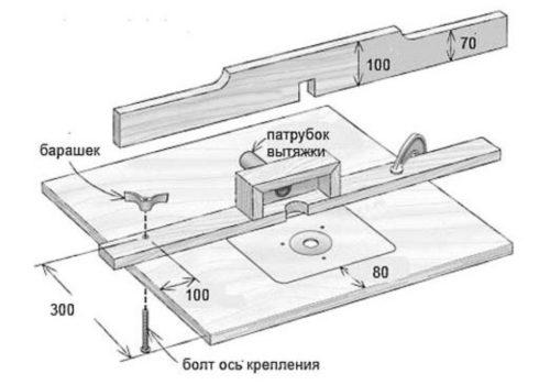 Как сделать фрезерный станок в домашних условиях